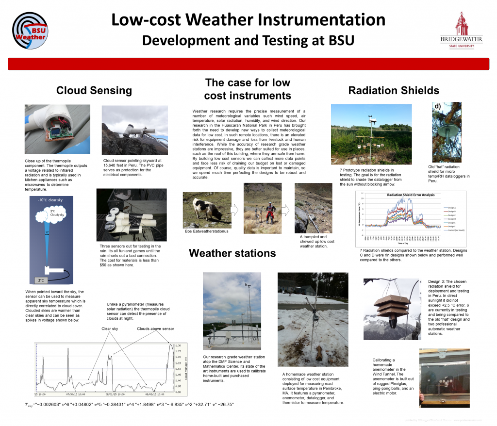 Low-cost instrumentation poster